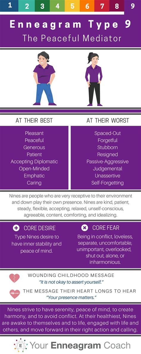 Infographic : Enneagram Type 9 - Discover, Explore, and